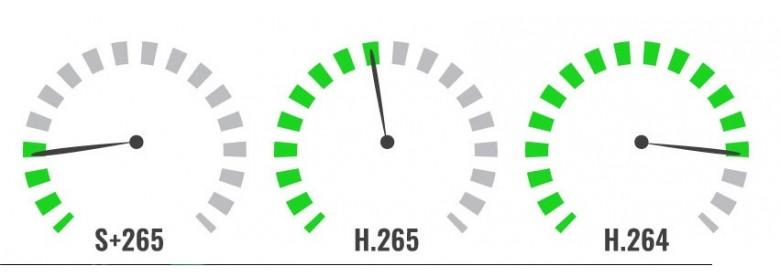 Уникальный кодек сжатия S+265